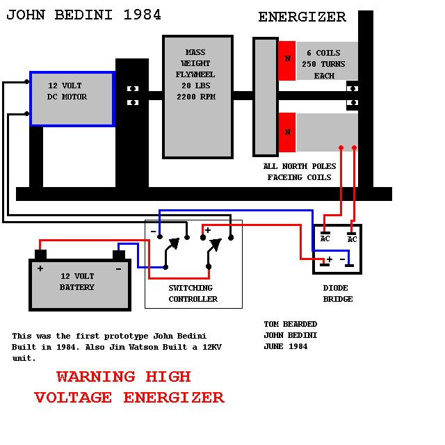 tesla free energy machine